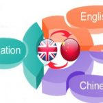 10 Facts About The Chinese Language And Chinese Legal Translation
